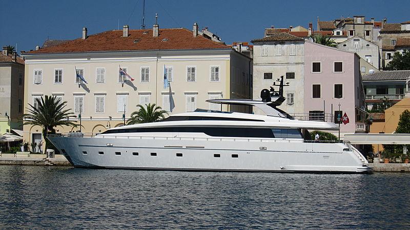Skyline yacht profile