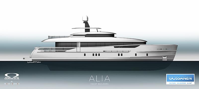 Nozomi II yacht profile rendering