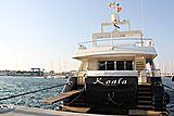 Philosophia Yacht 163 GT