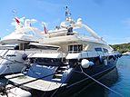 Dinos Blue Yacht Cantieri Navali Rizzardi