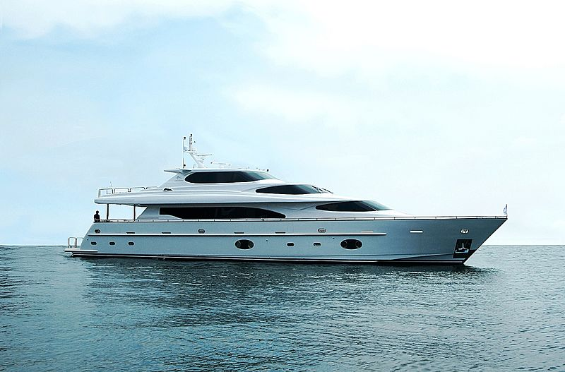 AGORA II yacht Horizon