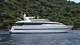 Sheran  Yacht Sanlorenzo
