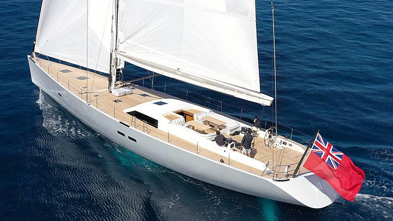 YAM yacht Wally