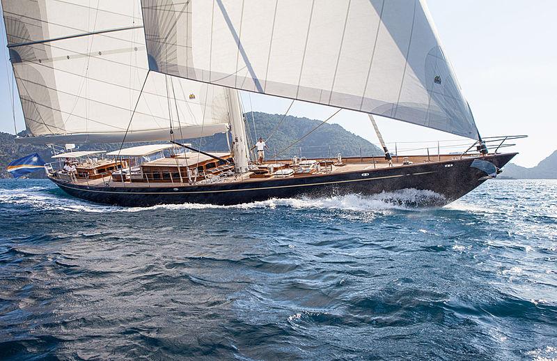 SIMBA yacht Turquoise