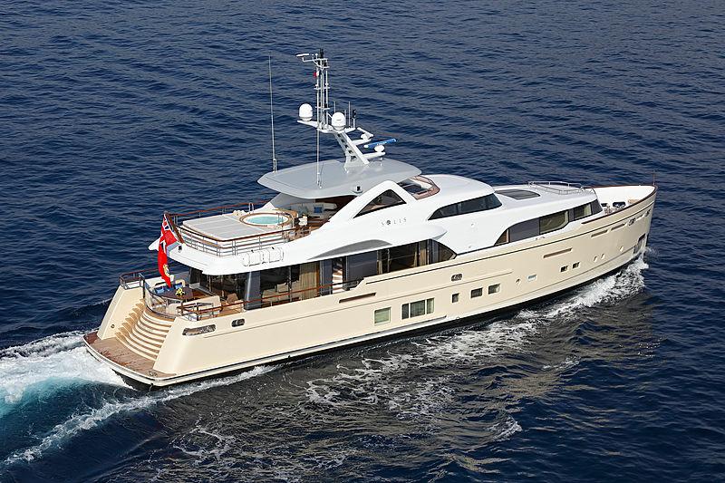 Solis yacht cruising