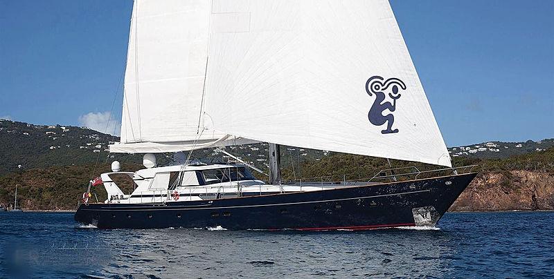 MANUTARA yacht Cantiere Valdettaro S.r.l.