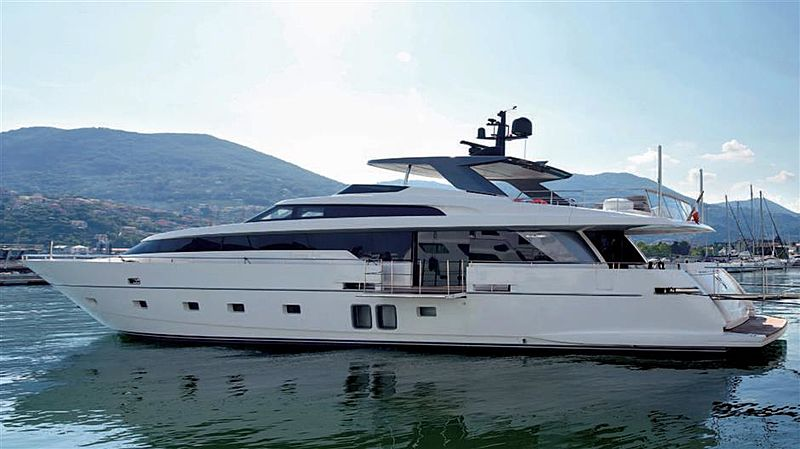 AGAIN  yacht Sanlorenzo