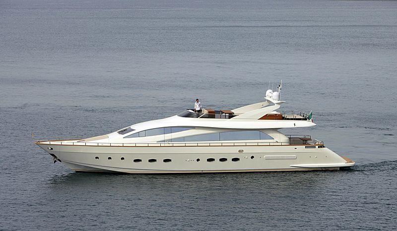 ELENOIRE II yacht Permare