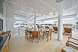 Elisa yacht deck