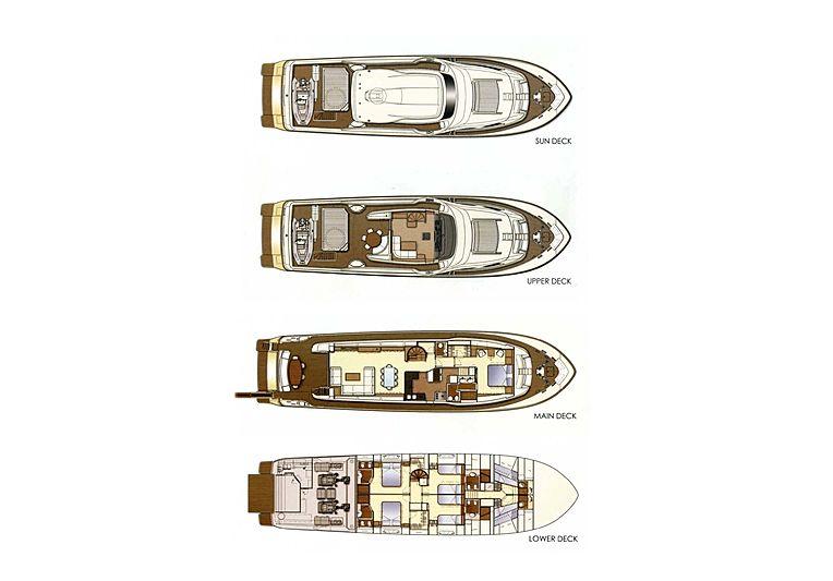 Malvasia II yacht GA
