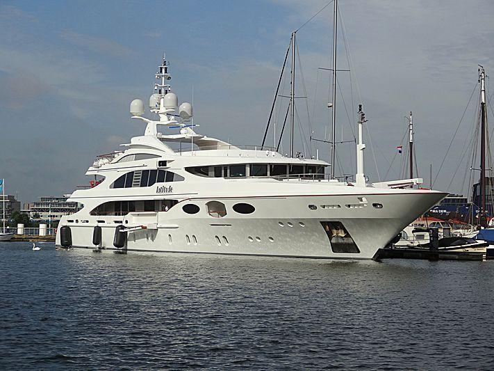 Latitude yacht in Amsterdam Marina