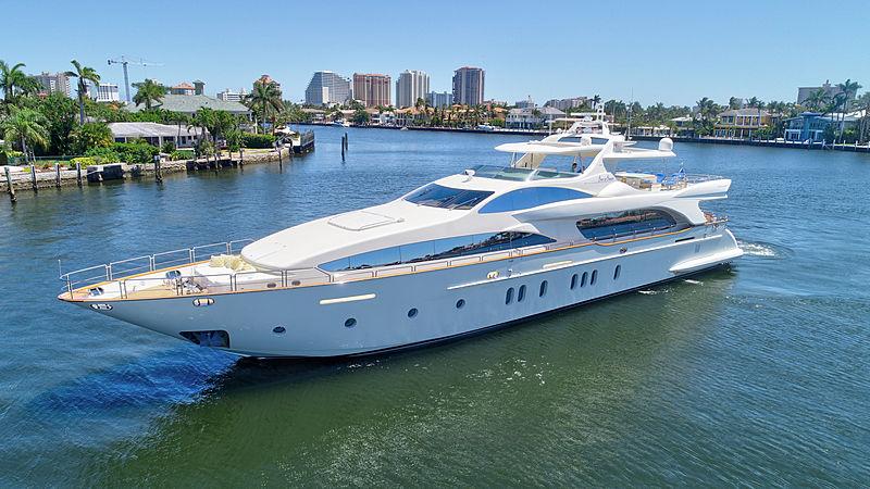 NYHAVEN yacht Azimut