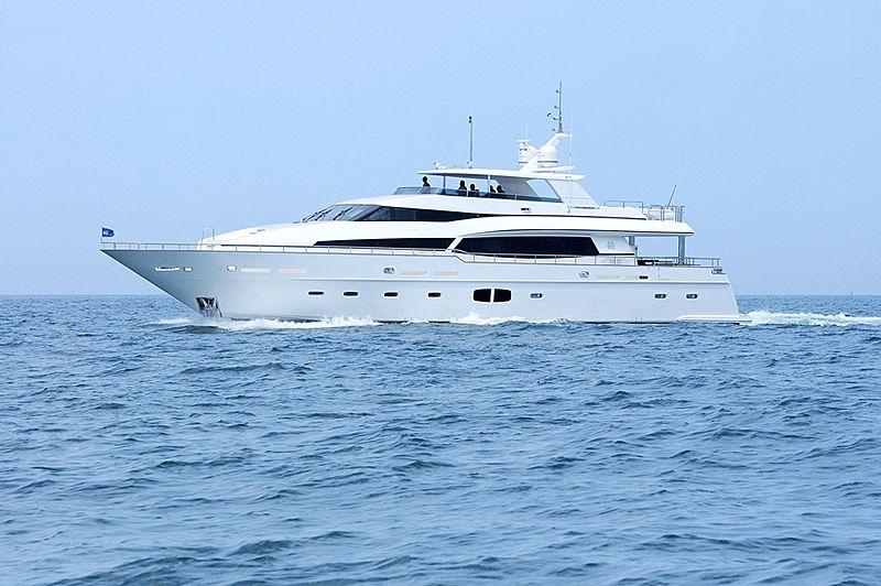 BW yacht Monte Fino