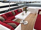 Benedycta  Yacht 78 GT