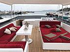 Benedycta  Yacht 25.91m