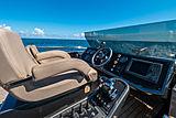 Milagro's Yacht 2013