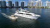 Probability Yacht Hatteras