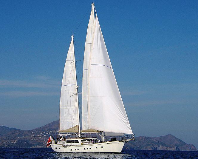 SPIRIT OF THE EAST yacht Aegean