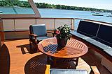 Aurore yacht deck