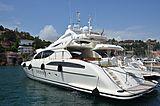 Cheetah Yacht Leopard
