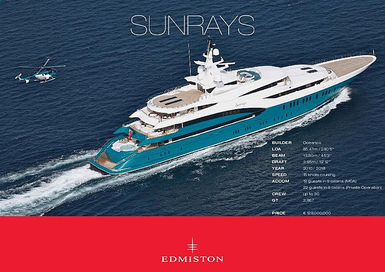 Sunrays yacht specifications