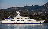 Teleost yacht at anchor off Cala di Volpe