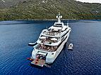 Irimari Yacht Turkey