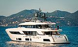 Frangelo Yacht 290 GT