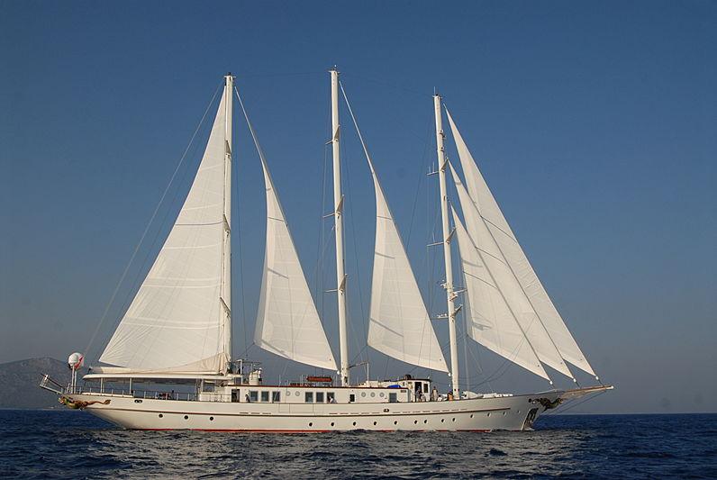 Loretta yacht sailing