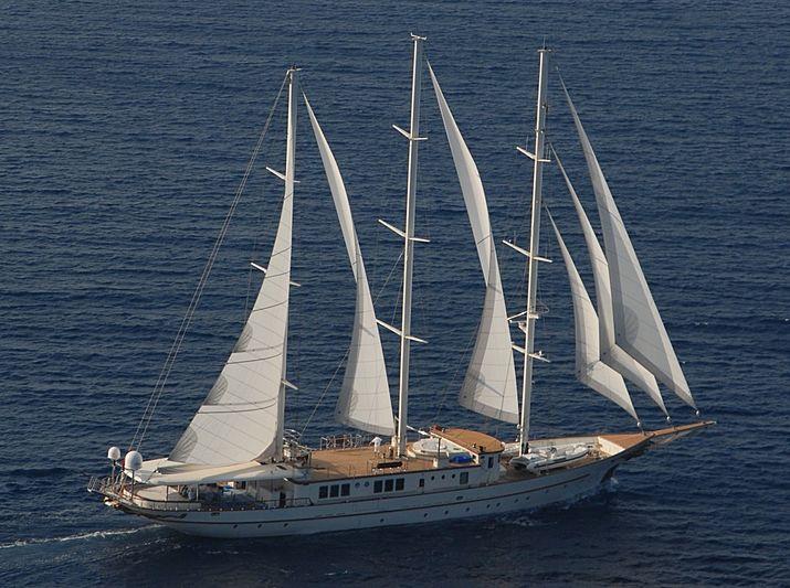 Loretta yacht sailing aerial